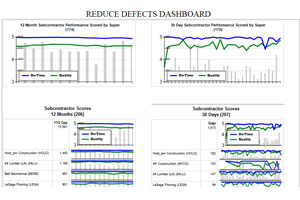 FTQ360 Inspection-Punch List Software Reports