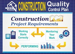 First Time Quality Infographic Intro image What are the USACE three phases of control