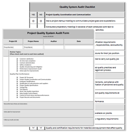 Quality Plan Audit Checklist and Report Form